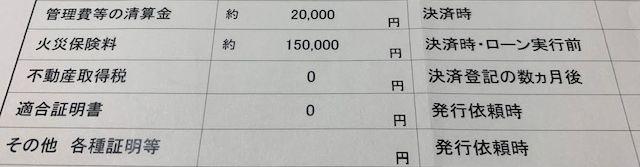 取得税0円